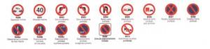Señales de tráfico: Señales de Prohibición o Restricción